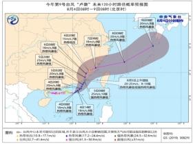 """今年第9号台风""""卢碧""""生成!将于明天登陆广东至福建沿海"""