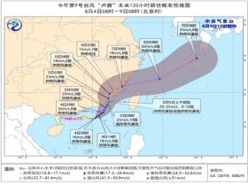 """台风""""卢碧""""向东北方向移动 将于明天上午登陆广东到福建沿海"""