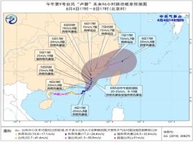 """台风蓝色预警:""""卢碧""""明天中午前后登陆闽粤沿海"""